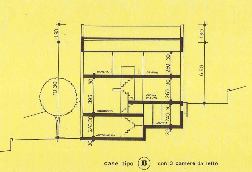 Case tipo B 3 camere da letto